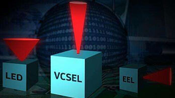 What is VCSEL?